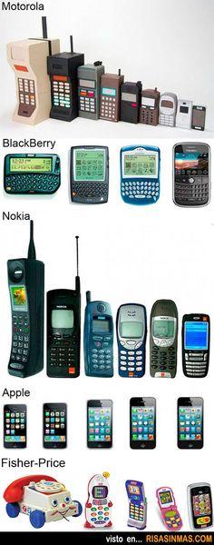 Gráfico de la evolución con el paso de los años en los teléfonos. #compartirvideos #imagenesdivertidas #watsappss