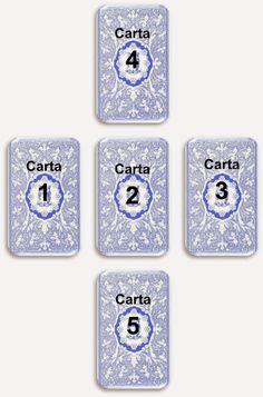 Tarot Spreads, Phone Cases, Dreams, Diy, Palm Reading, Zodiac Facts, Psychic Readings, Cartomancy, Nordic Runes