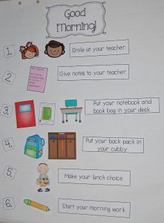 Anchor Charts Galore! Great charts for morning routines, centers/work stations and more!