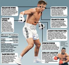 Gennady Golovkin AKA Tyson 2.0. And as of very recently 20 knock outs in a row!!!