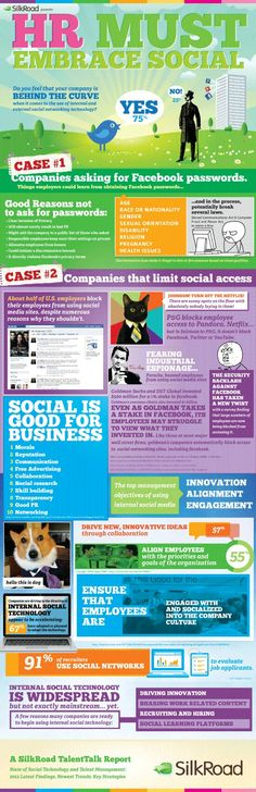 HR must embrace social. Why social media good for business #infographic / 80% OFF on Private Jet Flight! www.flightpooling.com  #infographics #Business