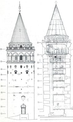|Galata Kulesi Kesiti |Galata Tower Section|