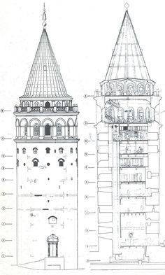|Galata Kulesi Kesiti |Galata Tower Section|
