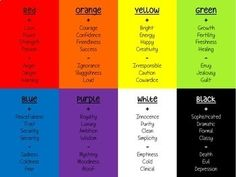 Color psychology meaning of Color Psychology Test, Psychology Meaning, Psychology Studies, Psychology Facts, Color Meaning Personality, Psychology Experiments, What Are Colours, Color Mixing Chart, Color Vision