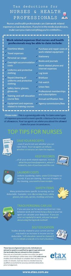 nurses tax deductions infographic