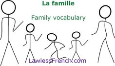 La famille - French vocab for the family  http://lawlessfrench.com/vocabulary/family/  #frenchvocabulary #learnfrench #fle #french
