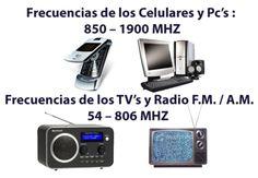 La Administración de Servicios Generales de EE.UU. definición de radio es como sigue: 1. Telecomunicaciones por la modulación y la radiación de ondas electromagnéticas  2. Un transmisor, receptor o transceptor utilizado para la comunicación a través de ondas electromagnéticas 3. Un término general aplicado a la utilización de ondas de radio.