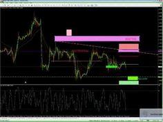 Live Daily Forex Trading Room Highlights - Ed Derovic - http://forex.bankrobbersindicators.com/forex/live-daily-forex-trading-room-highlights-ed-derovic/