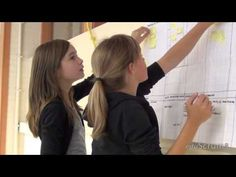 Wat is eduScrum? - academy4kids academy4kids
