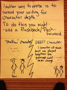 Adding depth to characters using flashbacks and internal dialogue. Adding depth to characters using flashbacks and internal dialogue. 6th Grade Ela, Sixth Grade, Fourth Grade, Readers Workshop, Writer Workshop, Reading Charts, Writing Anchor Charts, Narrative Writing, Literacy