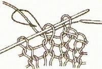 Вязание спицами - Закрытие петель последнего ряда