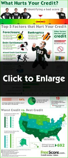 Credit Score Tips Debt Payoff, Credit Card Debt #Debt