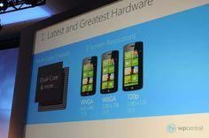 Windows Phone 8 Resolutions