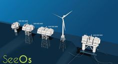 Saint Nazaire Cedex, 08-Jun-2017 — /EuropaWire/ — With SeeOs, STX introduces turnkey solutions to the offshore wind market that will reduce energy costs