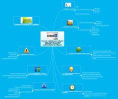 Marketing en Linkedin: Visibilidad para tu negocio o tu marca personal