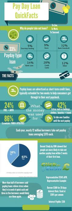 PayDay Loans are now part of most peoples everyday life, this infographic looks … – Short-term Loans Made Easy Student Loan Calculator, Pay Loans, Easy Money Online, Total Money Makeover, Installment Loans, Loan Company, Short Term Loans, Get A Loan, Loans For Bad Credit