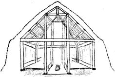 a long article about Viking turf houses, great info to share with Vinnlig Stamme