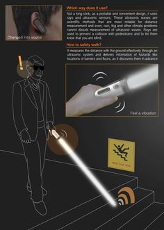 Eye Stick Helps The Visually Impaired Get Around Safely - not sure if this is available yet or not.