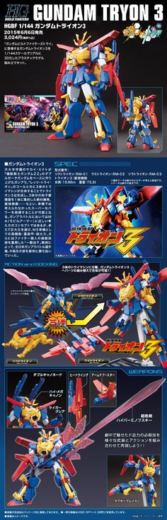 HGBF 1/144 GUNDAM TRYON 3 Update Promo Poster, Many Official Images, Info Release http://www.gunjap.net/site/?p=247256
