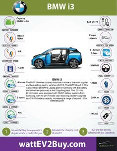 BMW i3 EV and BMW i3 REx plug-in electric vehicle specifications