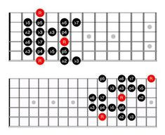 Beyond Blues: Keeping it Simple with Blues-Scale Transitions - Premier Guitar Guitar Chords And Lyrics, Guitar Songs, Guitar Chord Chart, Guitar Tabs, Music Lessons, Guitar Lessons, All Music Instruments, Beyond Blue, Blues Scale