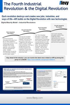 Our Digital Transformation FlevyPro Frameworks provide you access to established best practices to help you stay ahead of the curve. In our comprehensive  library of Digital Transformation frameworks, we cover topics from specific emerging technologies (e.g. Internet of Things, Blockchain, Artificial Intelligence) to more strategic focus areas (e.g. Customer Experience, Value Creation, Innovation) to functional areas (e.g. Digital Talent, Digital Workforce, Digital Facilities)… Organizational Design, Ai Applications, Fourth Industrial Revolution, Corporate Strategy, Process Improvement, Improve Productivity, Leadership Tips, Best Practice, Career Development