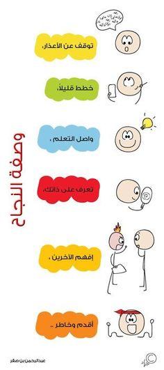 Let's be success Arabic Words, Arabic Quotes, Vie Motivation, Leadership, Teacher Memes, Book Sites, Human Development, Sweet Words, Science Lessons