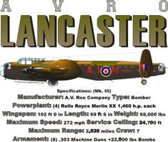 WARBIRDSHIRTS.COM presents WWII T-Shirts, Polos, and Caps, Fighters, Bombers, Recon, Attack, World War Two. The Lancaster
