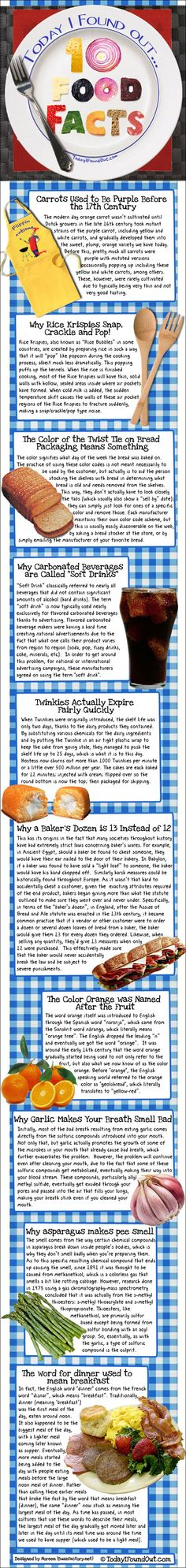 Fun Food Facts! with Weight Watchers Points   Skinny Kitchen