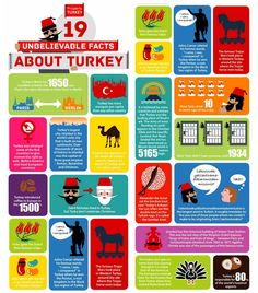 Planning to travel to Turkey?. You must know these 19 unbelievable facts about this country. #WeLovetoTravel