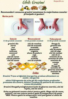 ce sa mananci ca sa slabesti Bariatric Recipes, Healthy Recipes, Bariatric Food, Healthy Nutrition, Paleo Diet, Eat Smart, Keep Fit, Diabetes, Woodworking Projects