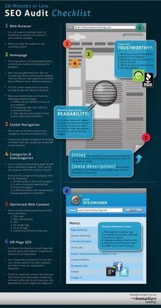 SEO Audit Checklist #SEO #DigitalMarketing #infographic