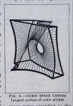 Encyclopedia Britannica image that inspired Naum Gabo