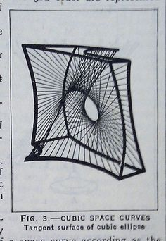 Encyclopedia Britannica image that inspired Naum Gabo