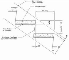 Images Stair Layout, Stair Landing, Stair Risers, House Stairs, Concrete, Floor Plans, This Or That Questions, Architecture, Images