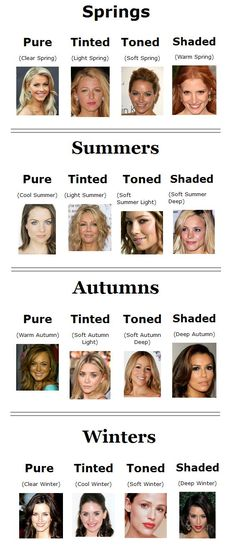 seasonal color analysis - 16 types - I personally prefer the 12 types seasons) and find the extra 4 seasons unnecessary - 12 months in a year, 12 seasons Winter Make-up, Cool Winter, Winter Typ, Clear Winter, Soft Autumn Deep, Warm Autumn, Soft Summer Color Palette, Summer Colors, Summer Color Palettes