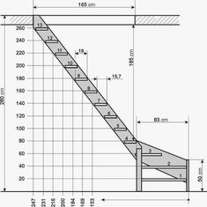 10 Dumbfounding Unique Ideas: Attic Remodel How To attic shelves stairways.Attic Remodel Office tiny attic small homes. Escalier Art, Escalier Design, Attic Stairs, Attic Loft, Stairs Window, Attic Playroom, Playroom Ideas, Attic Remodel, Interior Stairs