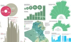 Zoom in and examine Iraq after the war. Tell me 10 things you learned.