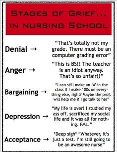 With every good grade comes the bad one. | The 30 Stages Of Nursing School From Start To Finish