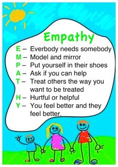 good acronym for teaching empathy. though I would change it to treat others the way THEY want to be treated.  Maybe also change Y to something about whY its important to show empathy