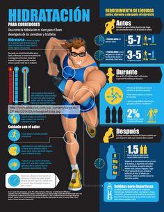 Infografía hidratación deportiva