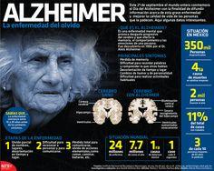 Alzheimer: la enfermedad del olvido #infografia #infographic #health