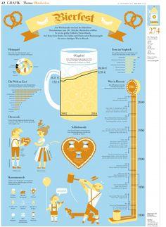 Oktoberfest #infografía
