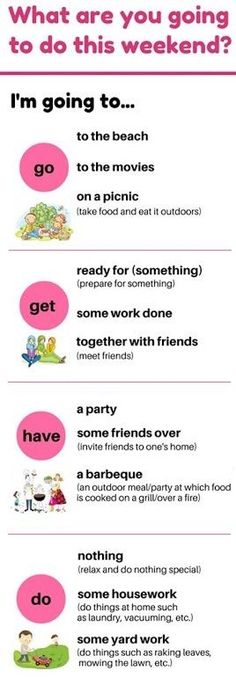 What are you going to do this weekend? #english #weekend #vocabulary