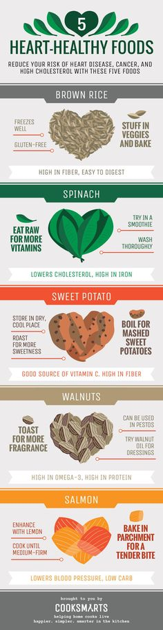 Treat Yourself Right with 5 Heart-Healthy Foods via @Cook Smarts #infographic