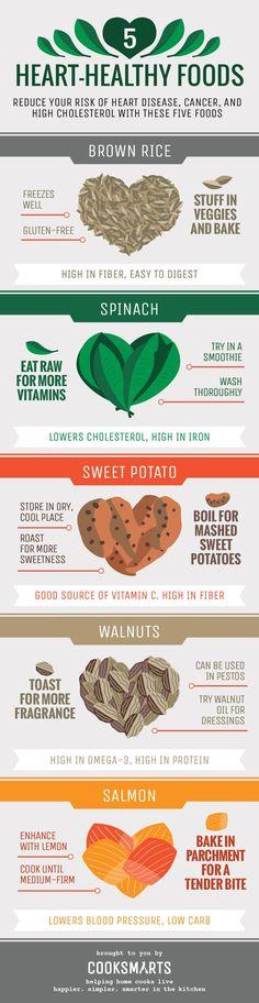 Heart-Healthy Foods Infographic via @cooksmarts