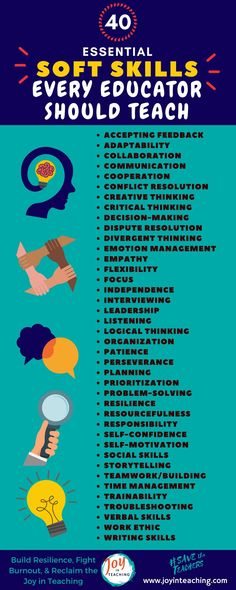 40 Essential SOFT SKILLS Every Educator Should Teach. Also audio available for the article. Joy in Teaching.