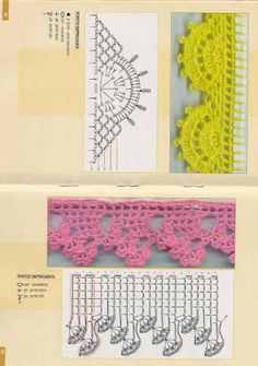 Crochet borders...
