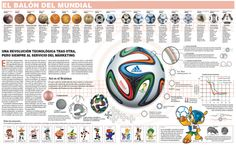 http://visualoop.com/media/2014/06/The-2014-World-Cup-ball-750x463.png