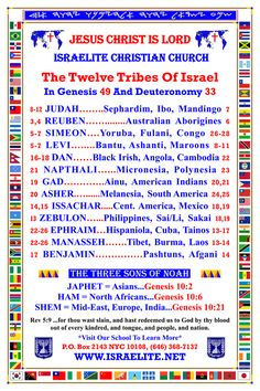 Messianic Israelites, Christian Israelite Network Books: Torah ...interesting--later for researching